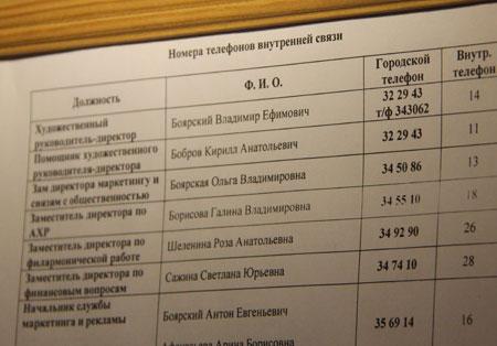 В тверской филармонии уволен директор... и отменен джаз...  Из зала суда: Владимир Боярский формально остается...